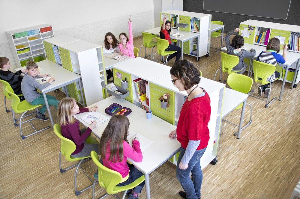 B4 technisch meubilair b v product flexibele for Meubilair basisschool