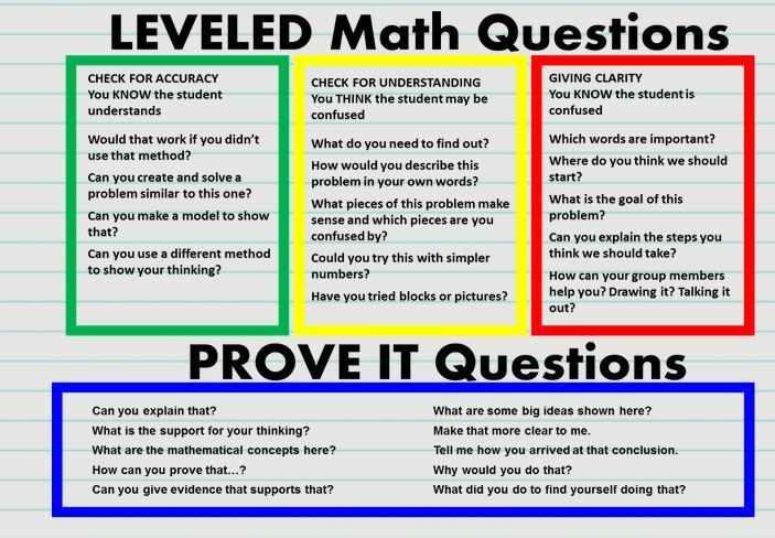 Leveled Math Questions With Images Math Questions Math Talk