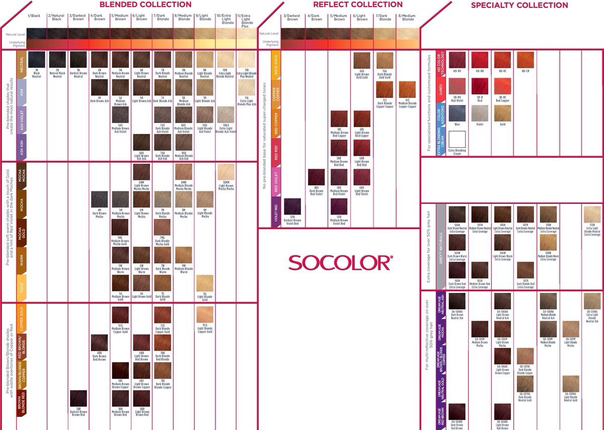 Matrix socolor hair color chart zieview co