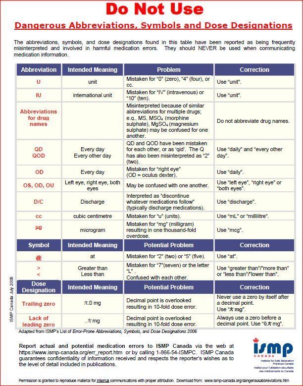 CE Online Hospital Pharmacy Technician\u0027s Letter HellllooooooNURSE