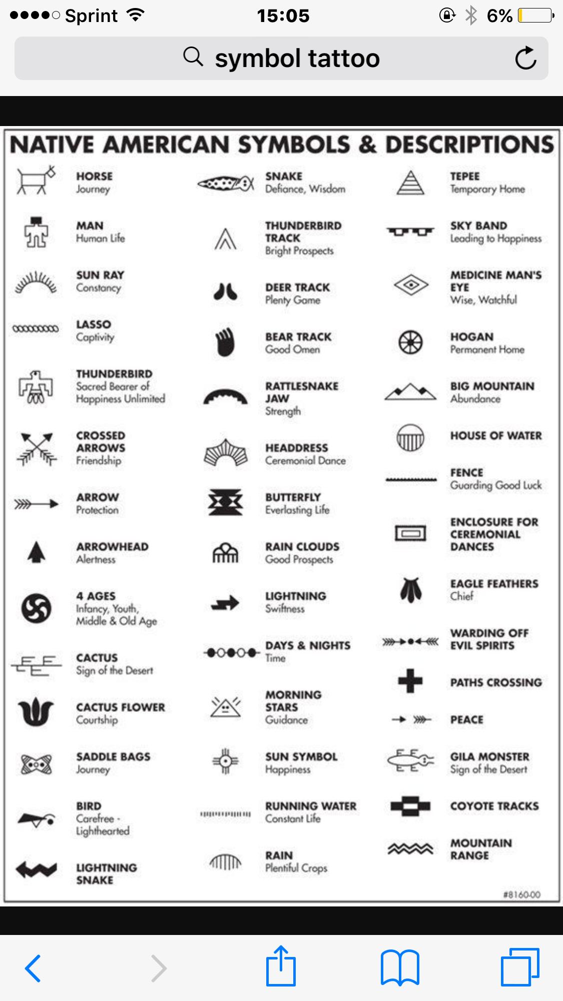 Épinglé par Clarisa Williams sur body ink Symboles