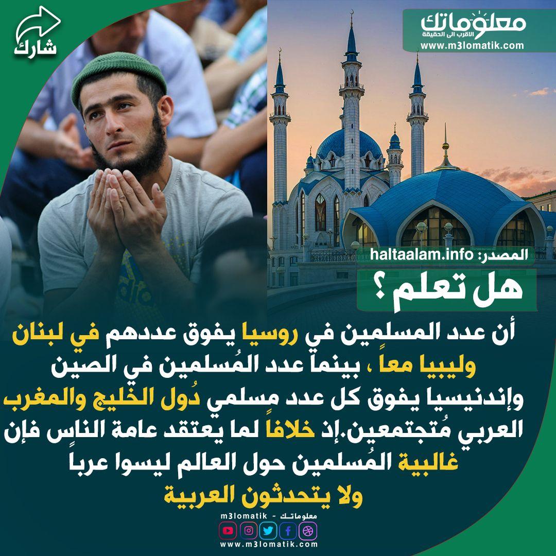 المسلمون حول العالم Movie Posters Islam Movies