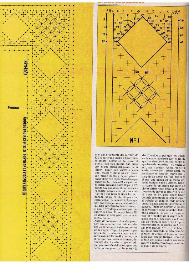 Aprender Encaje de Bolillos para principiantes | curset ...