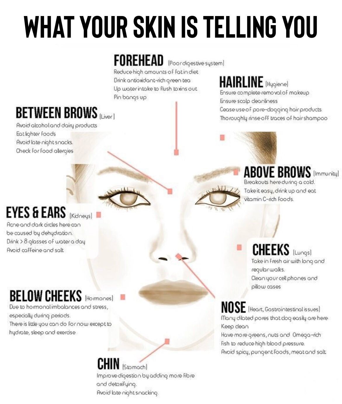Good Morning November Is Nationalhealthyskinmonth Healthy Skin Starts From The Inside And How Sensitive Skin Care Anti Aging Skin Products Skin Care Brands