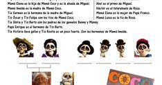 Coco La Familia De Miguel Pdf Familia Y Animales Learning