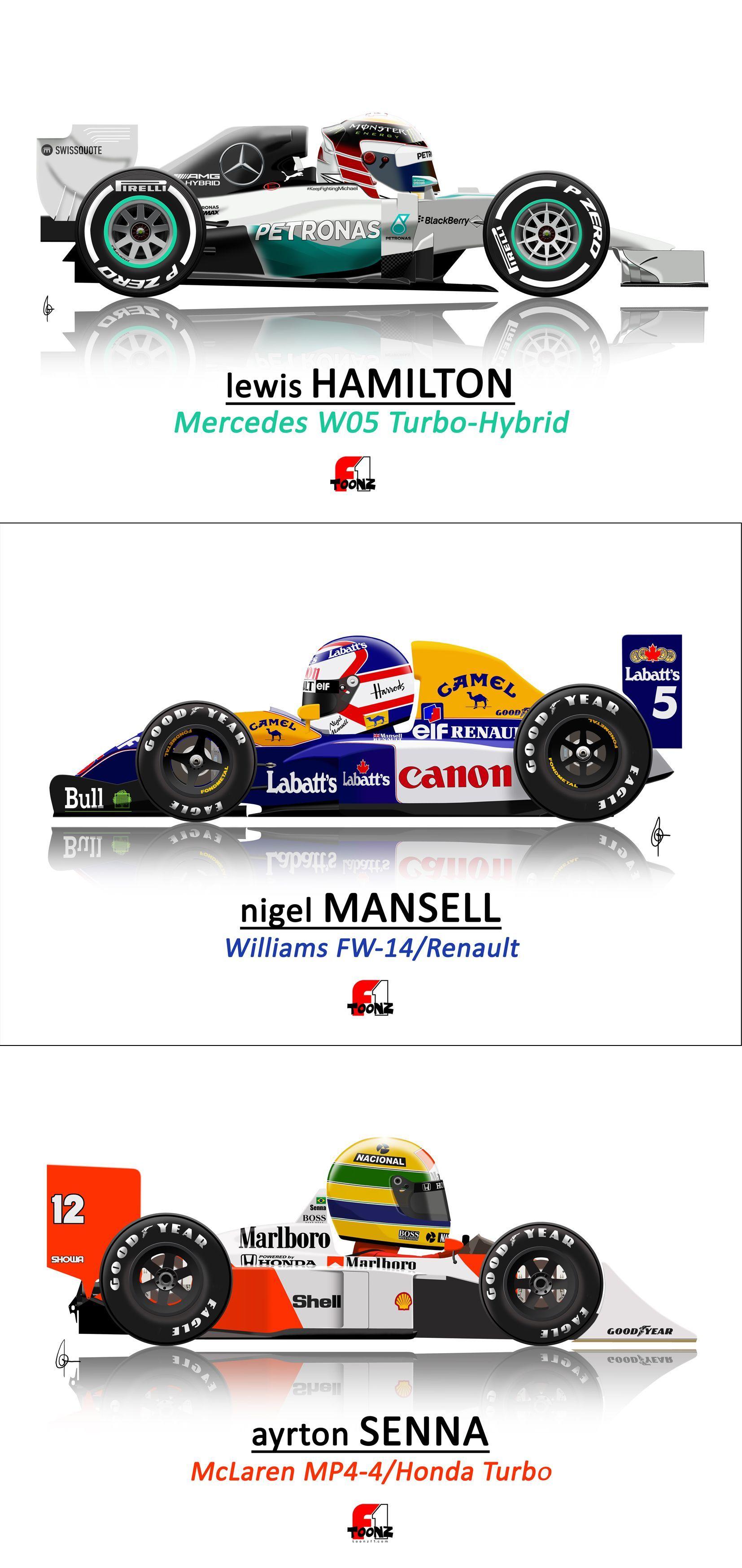 Tooned Lewis Hamilton Nigel Mansell Ayrton Senna With Images