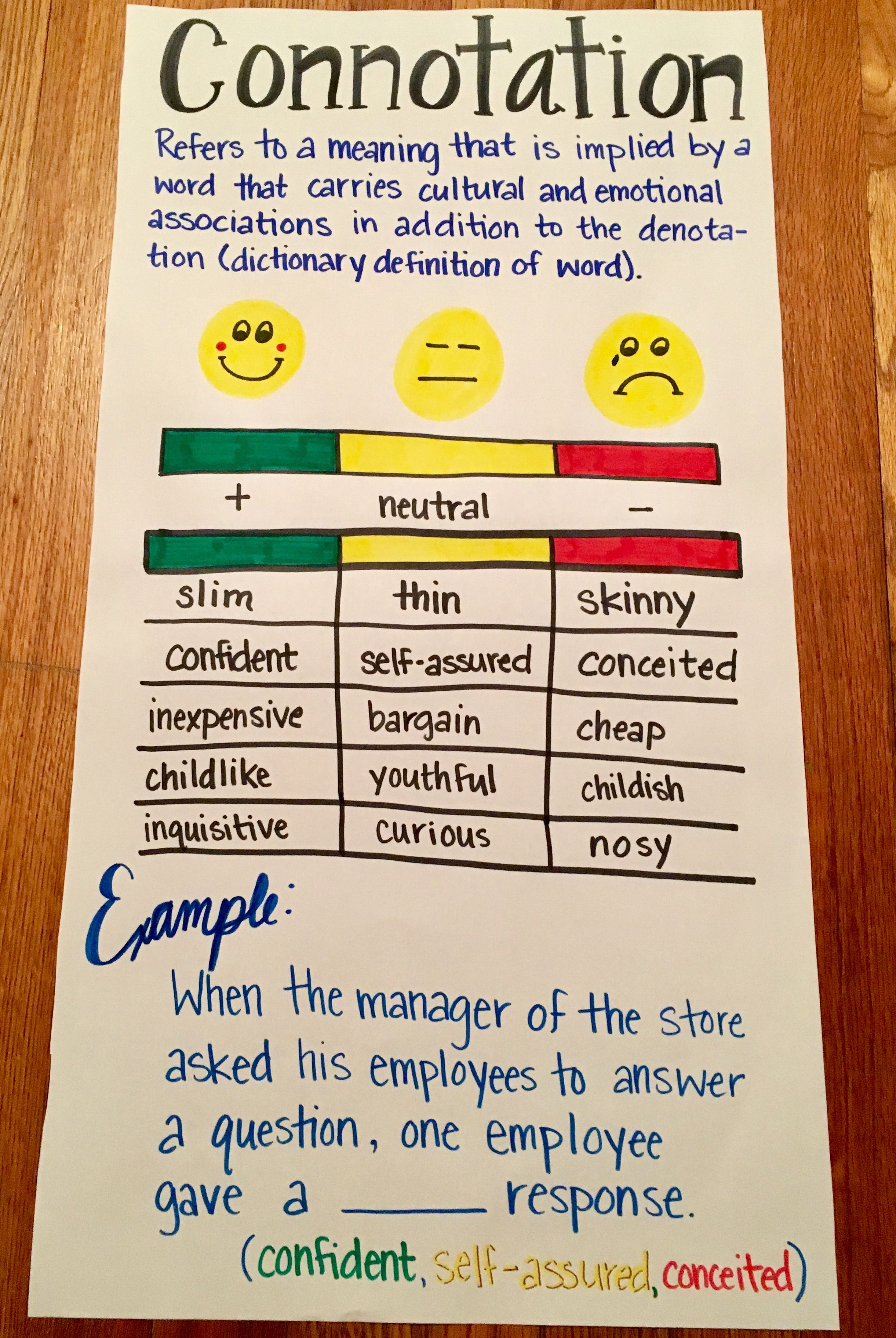 Connotation Anchor Chart