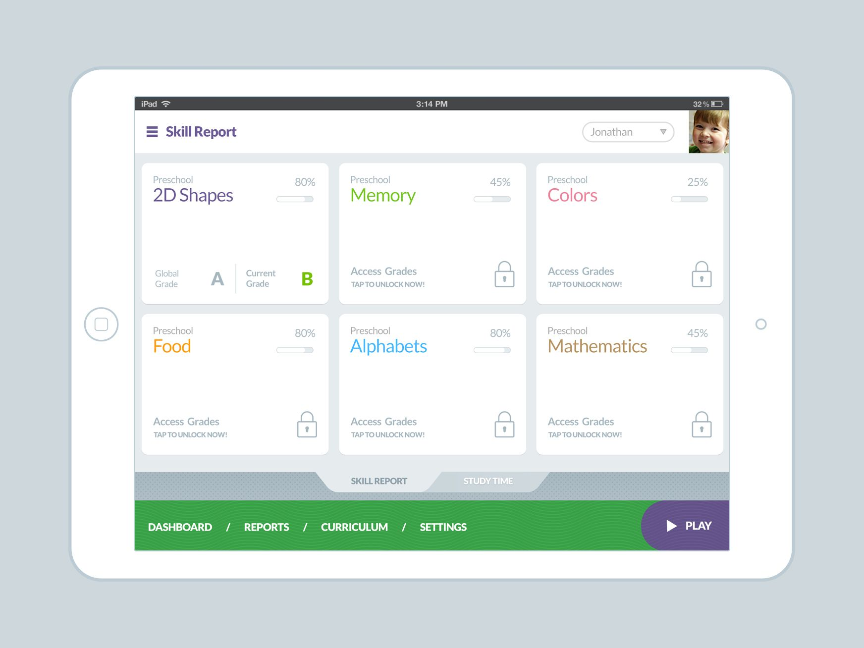 Report Dashboard reports, Mathematics, Preschool