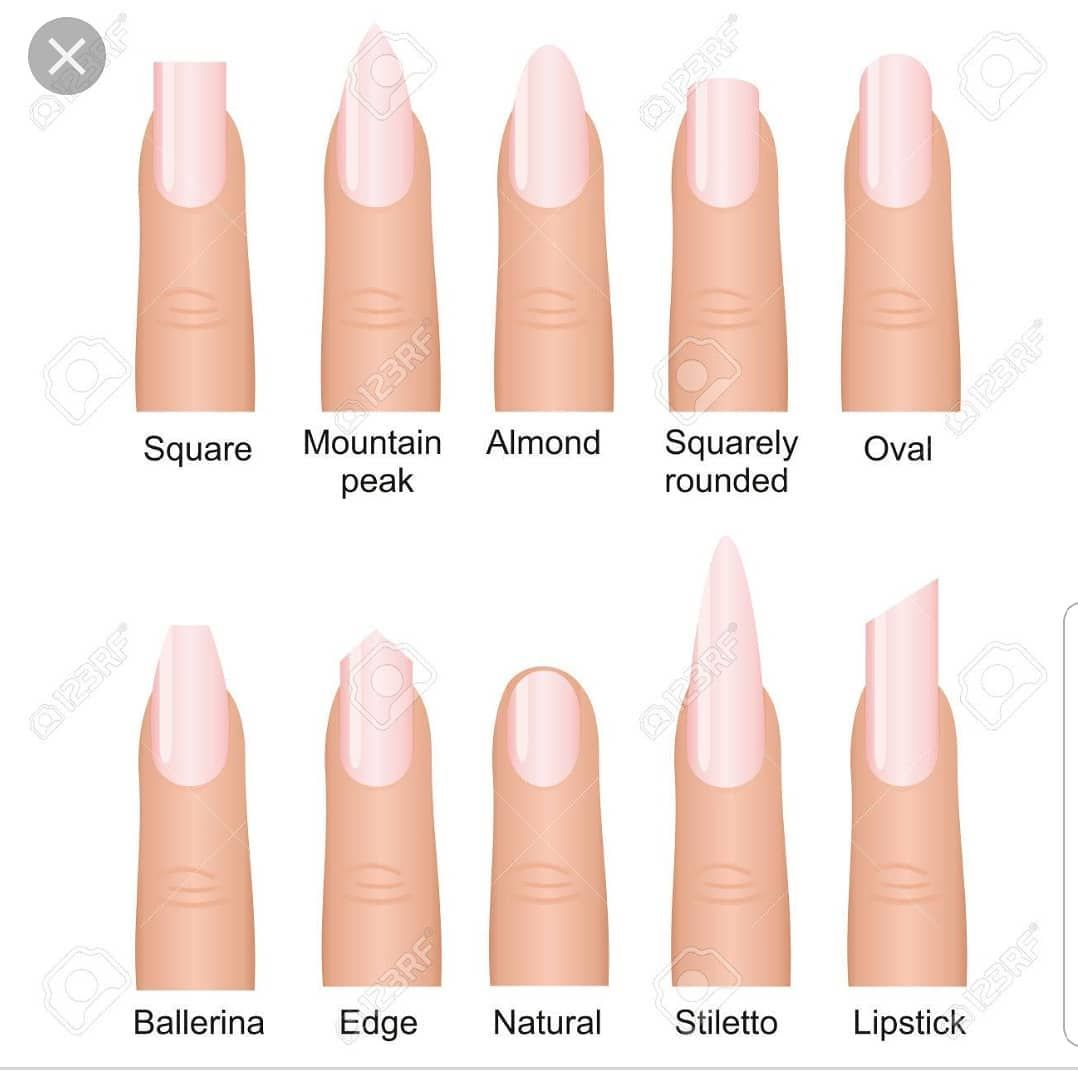 "Your favorite nail shape? My name is ""Ballerina"" Nail"