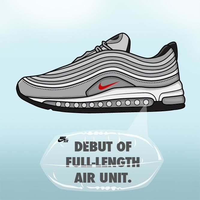 low priced a4e94 7fd31 Air Max 97 - The Nike Air Max Series Detailed and Illustrated   Complex UK