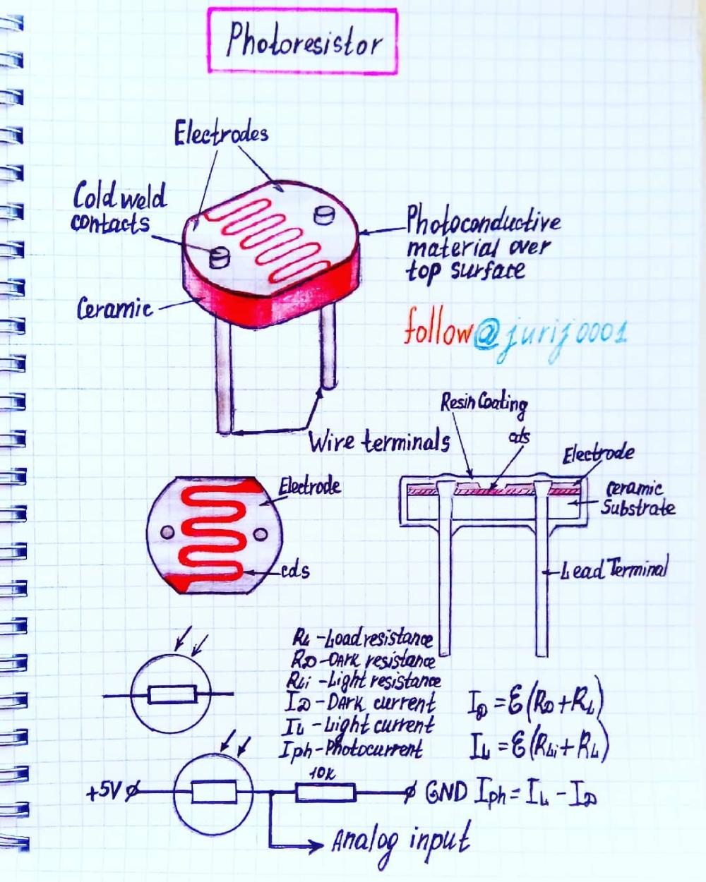 Pin On Physics Visual Notes
