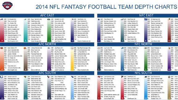 photograph about Printable Nfl Depth Charts known as 2014 Myth Soccer cheat sheets Its a fresh period