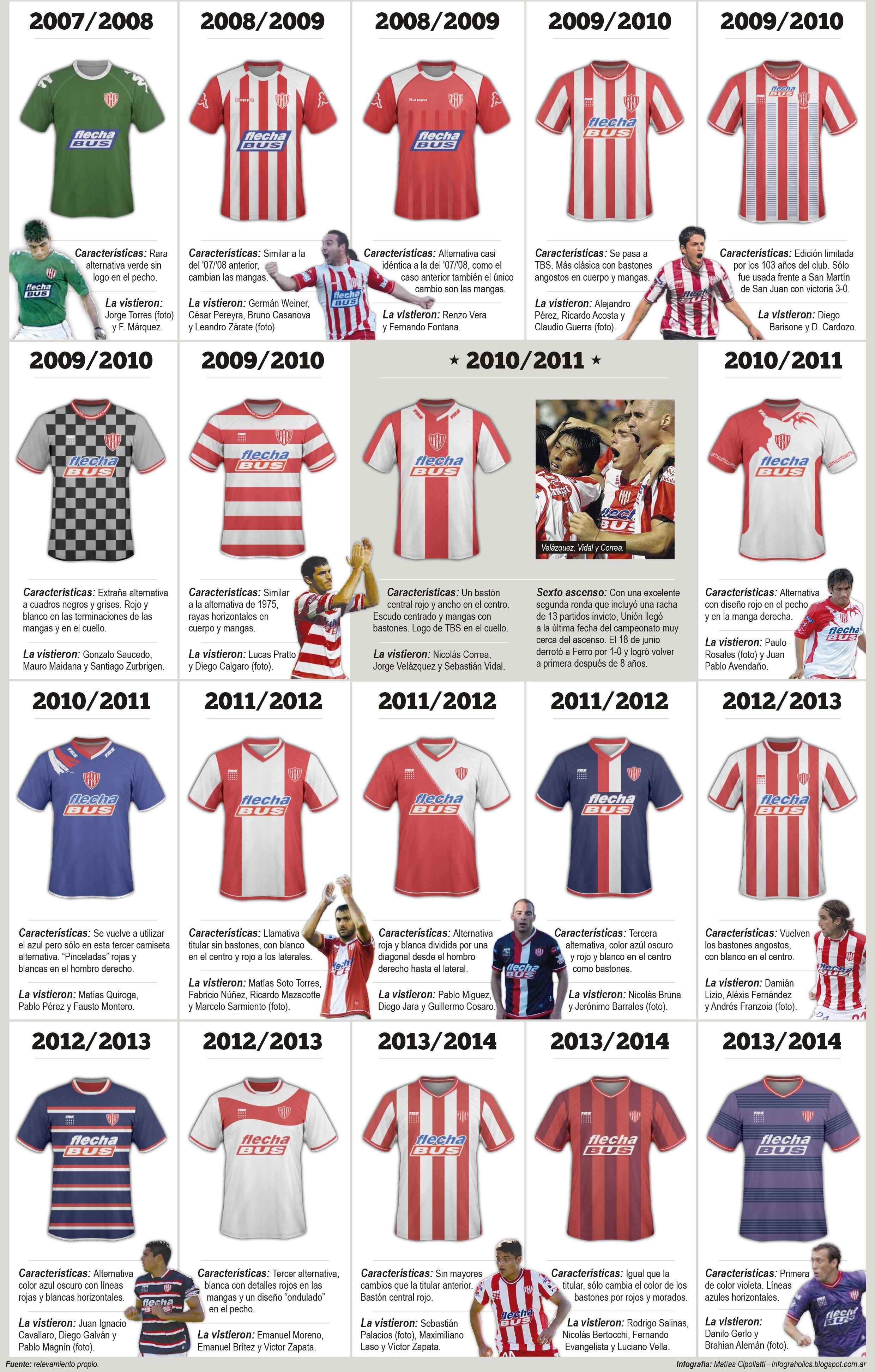 Todas las camisetas del Club Atlético Unión de Santa Fe (Parte 5)   All  jerseys of Club Atletico Union de Santa Fe - Argentina (Part 5) 29679fdad51
