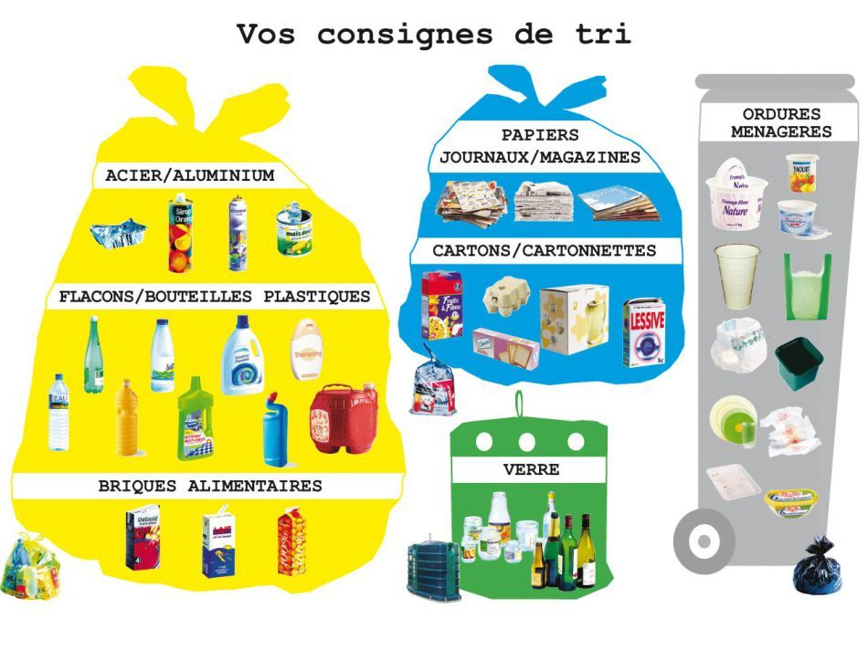 Tri Selectif Richerenches Tri Selectif Recyclage Protection Environnement