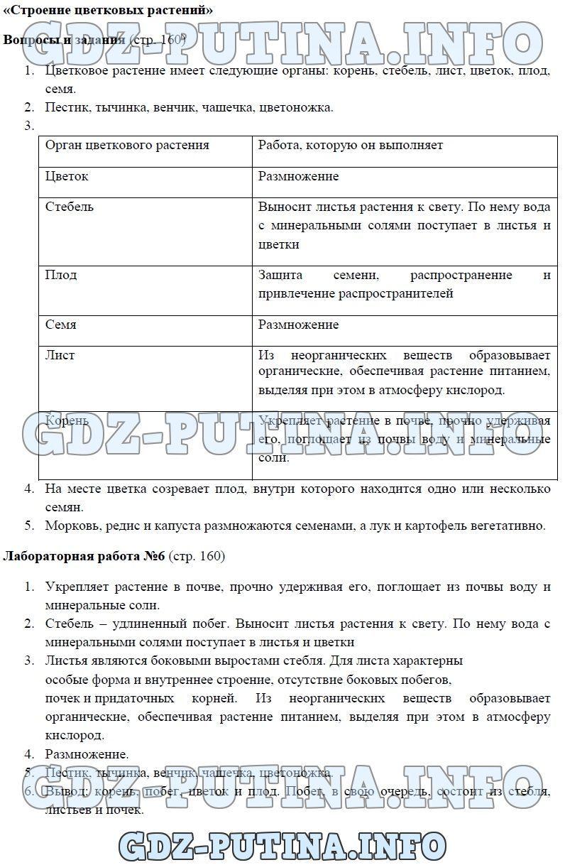Гдз по русскому языку зеленина 4 класс 2001 год 2 часть