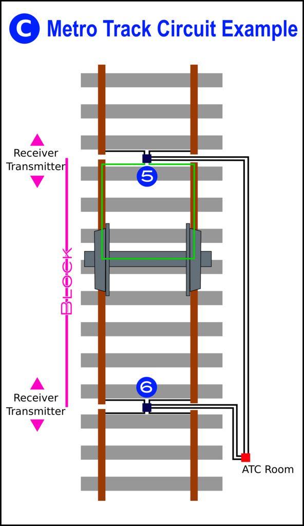 Trackcircuitdiagram Metro