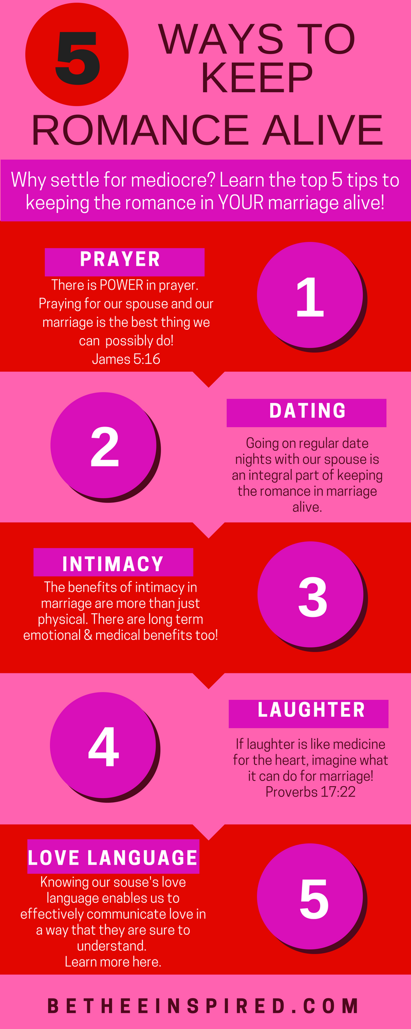 how to keep your marriage alive