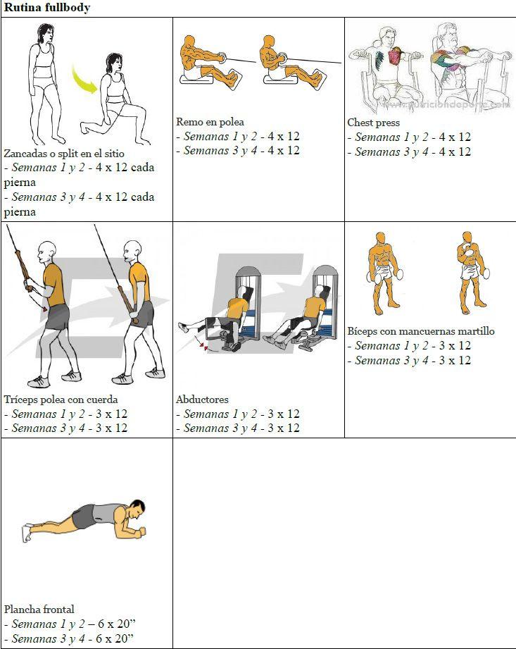 Plan de entrenamiento para chicas que se inician en fitness gym casa work out pinterest - Plan de entrenamiento en casa ...