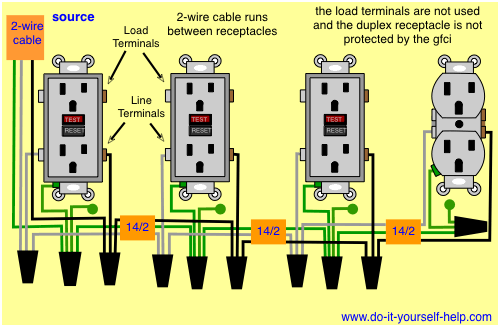 Wiring Diagrams For Ground Fault Circuit Interrupter Receptacles Outlet Wiring Gfci Home Electrical Wiring