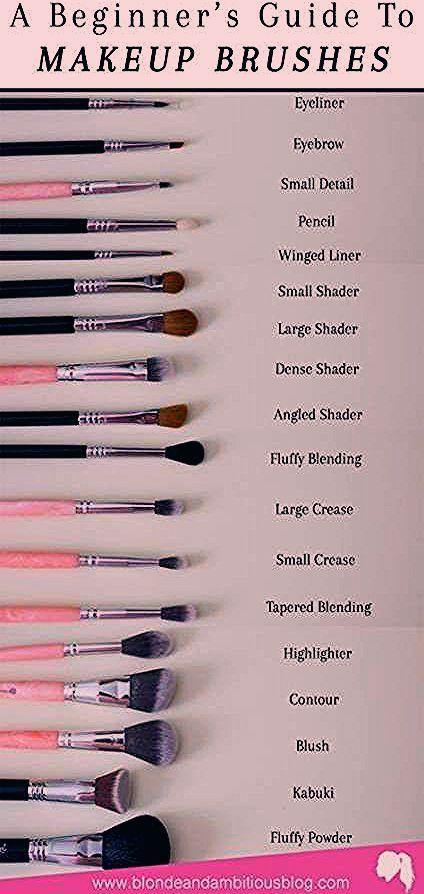 Photo of Makeup Tutorial Basic Eyeshadows 66 Ideas