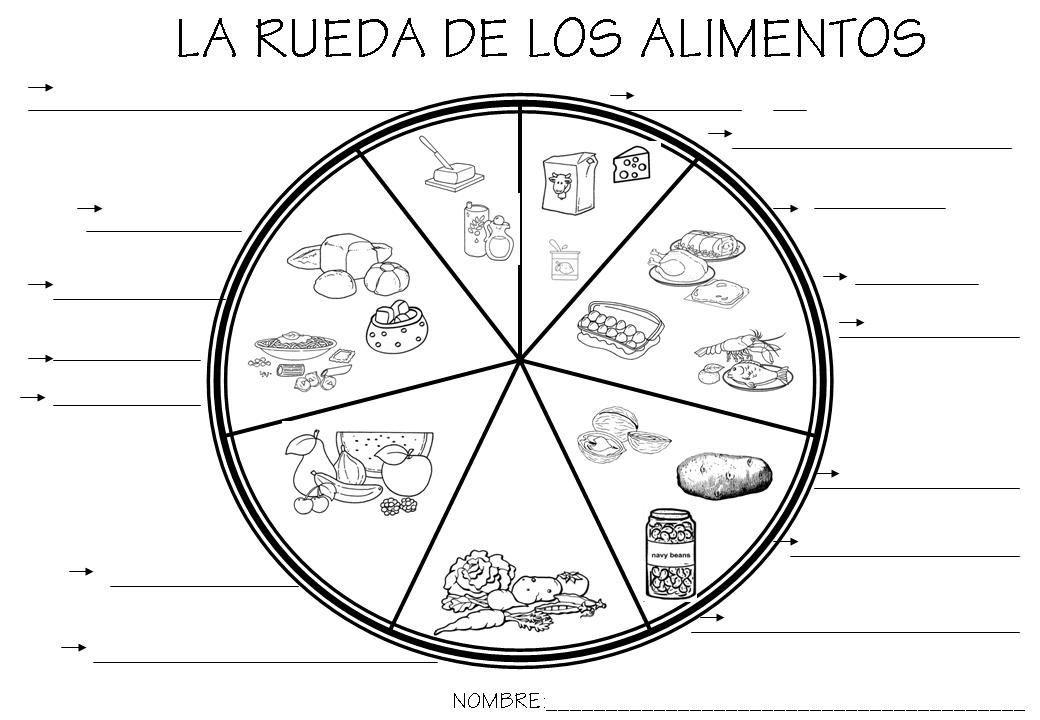 piramide alimenticia para colorear | Dibujos de la pirámide de los ...