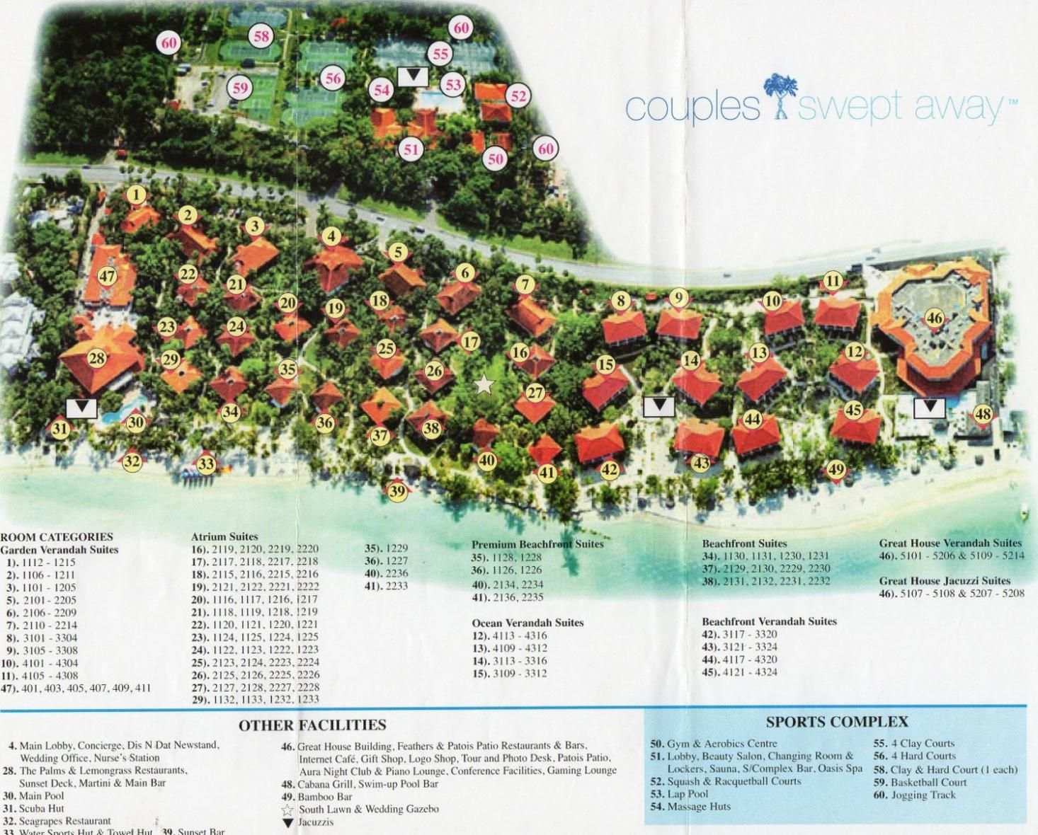 Sunny Beaches Of Couples Resorts In Negril And Ocho