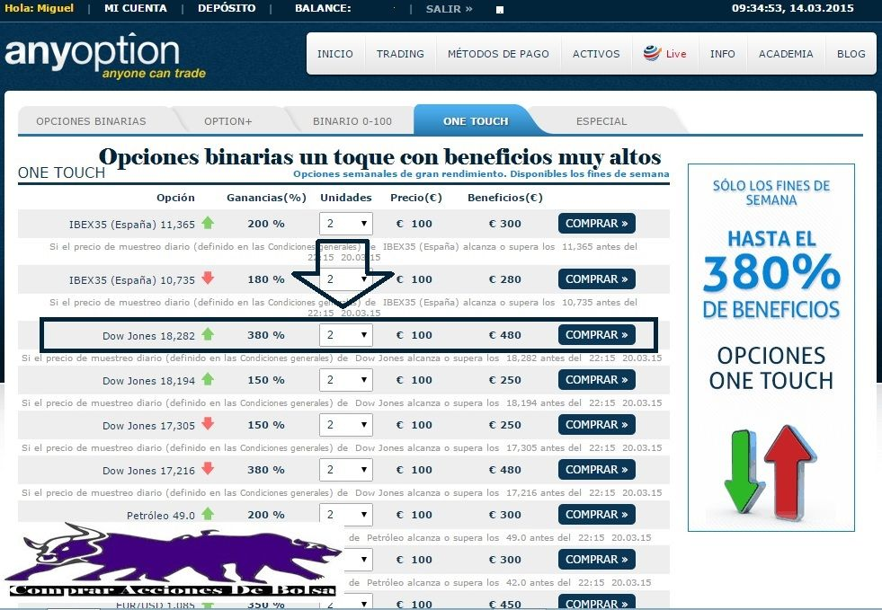 How to profit from binary option signals