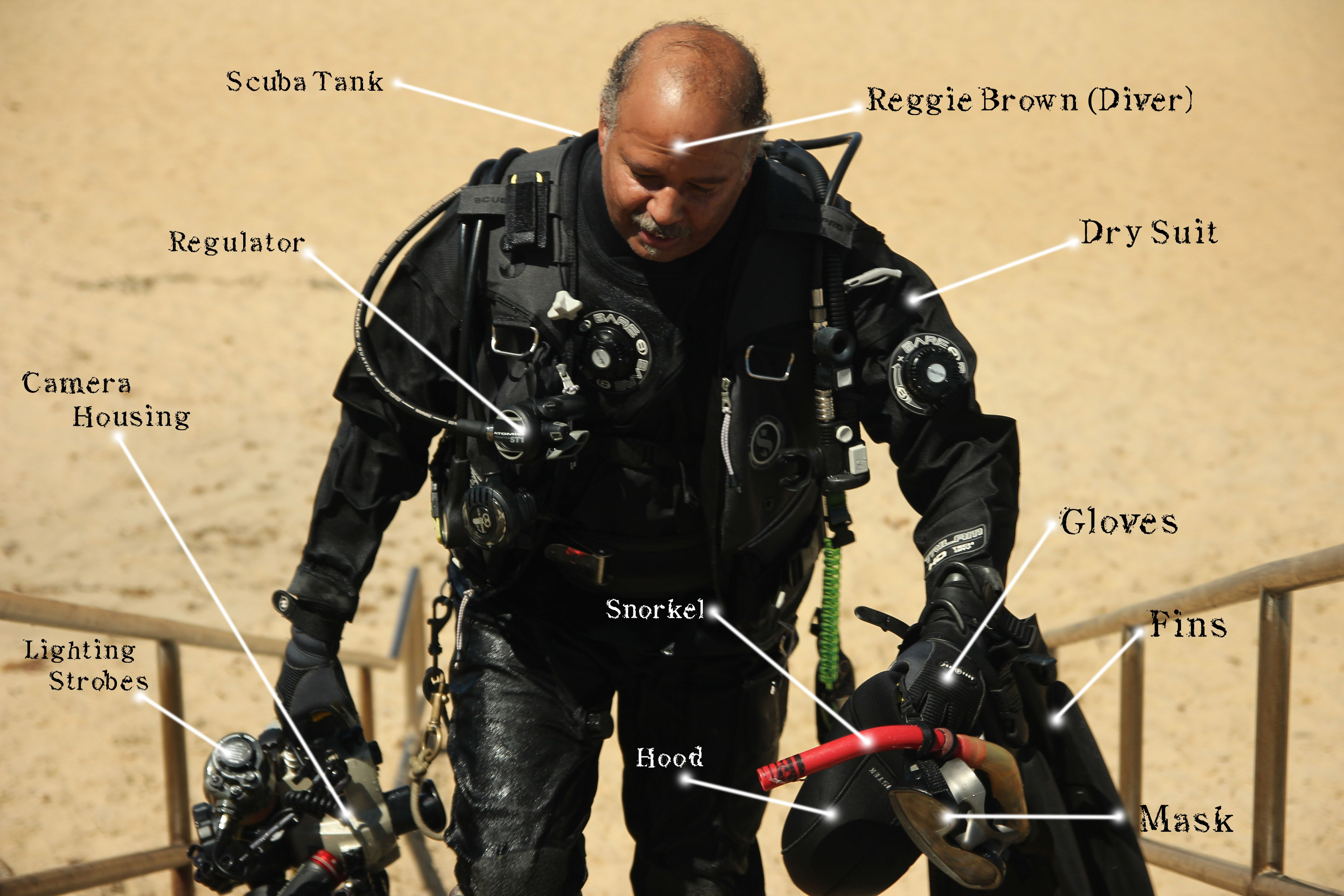 scuba gear diagram wiring of three way switch diving equipment miscellaneous underwater