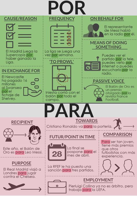 Por And Para Can Be Very Confusing