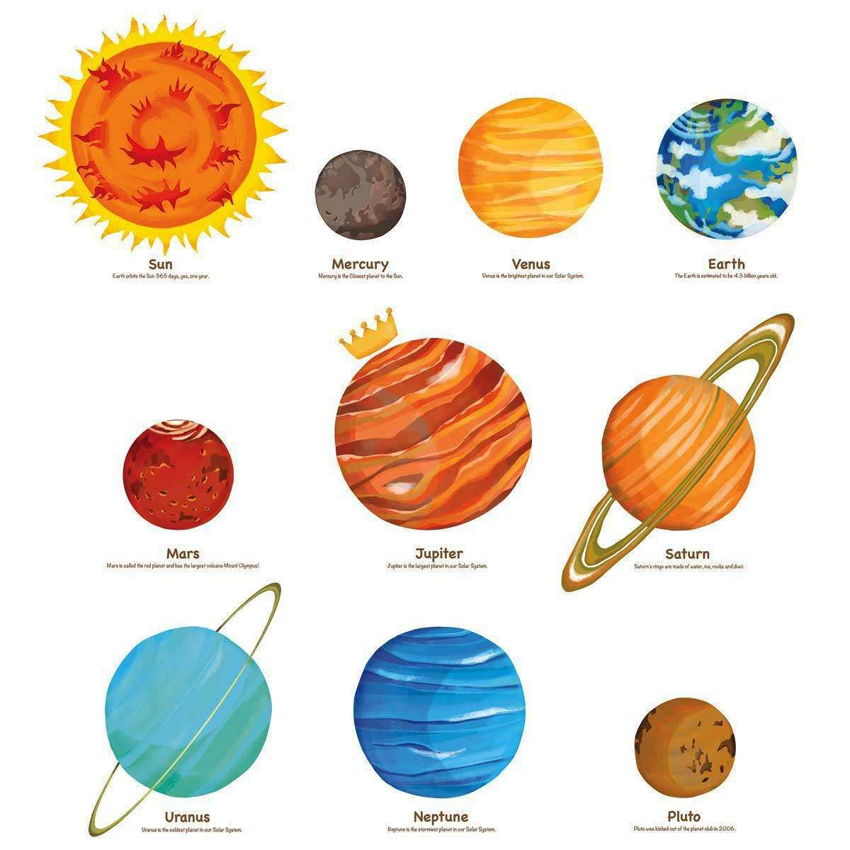 Wandsticker Sonnensystem Planeten In 2020 Sonnensystem Planeten Sonnensystem Planeten