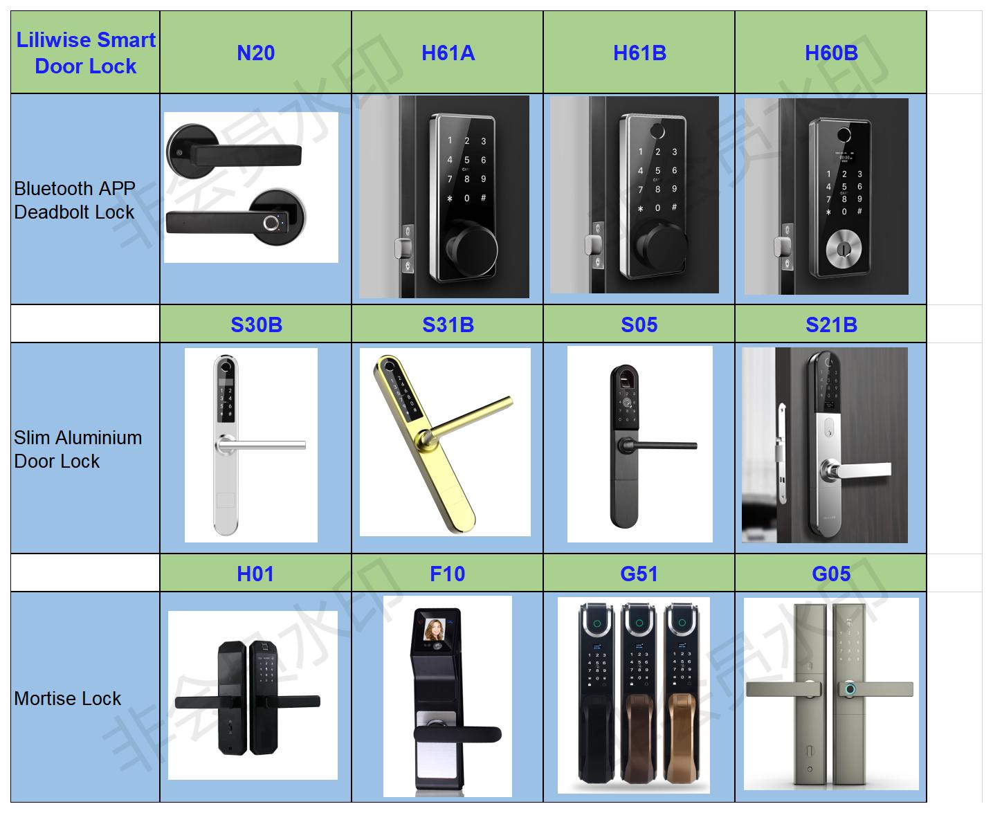 Bluetooth Locks Fingerprint Lock Smart Door Locks Deadbolt Lock Bluetooth Lock