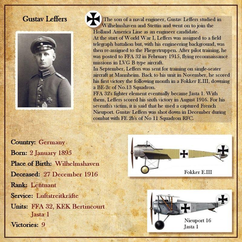 Gustav Leffers Biography Ww1 Airplanes Ww1 Aircraft Ww1 Planes