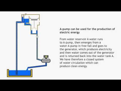 Free Renewable Energy From Water Pumping With Gravity A Pump