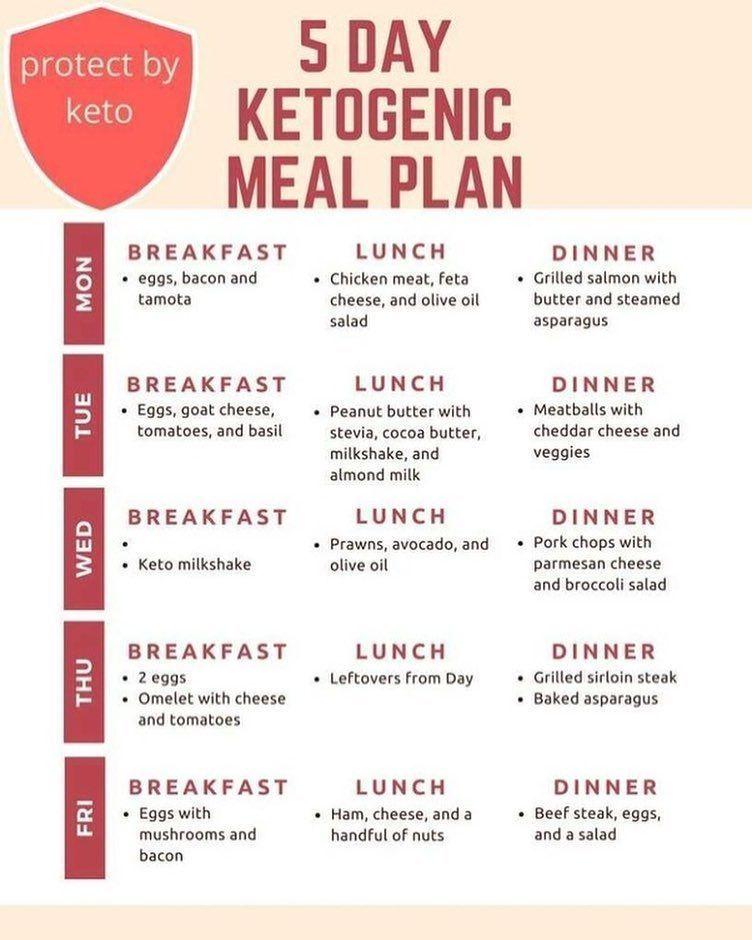 keto diet day 5