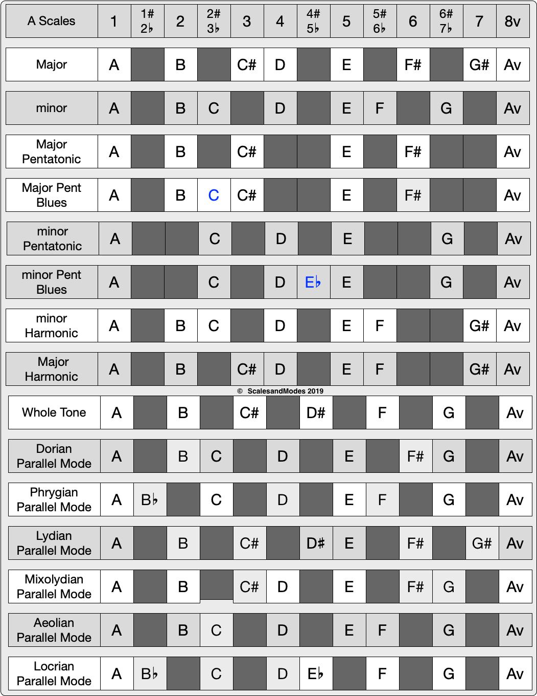1e36a1903d9752f975f33ecc43414306 - How To Get Heart Scales In Pokemon White 2