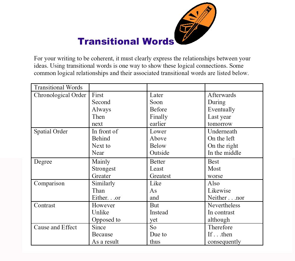 Workbooks transition worksheets for middle school : transition words neatly ordered this website also has other ideas ...