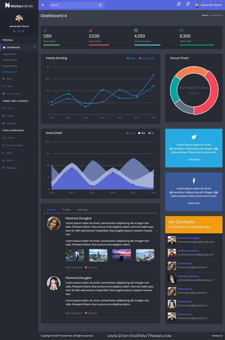 Niche Admin - Powerful Bootstrap 4 Dashboard and Admin Template