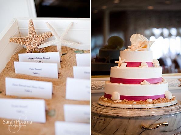 Google Image Result For Wedding Reception Decoration