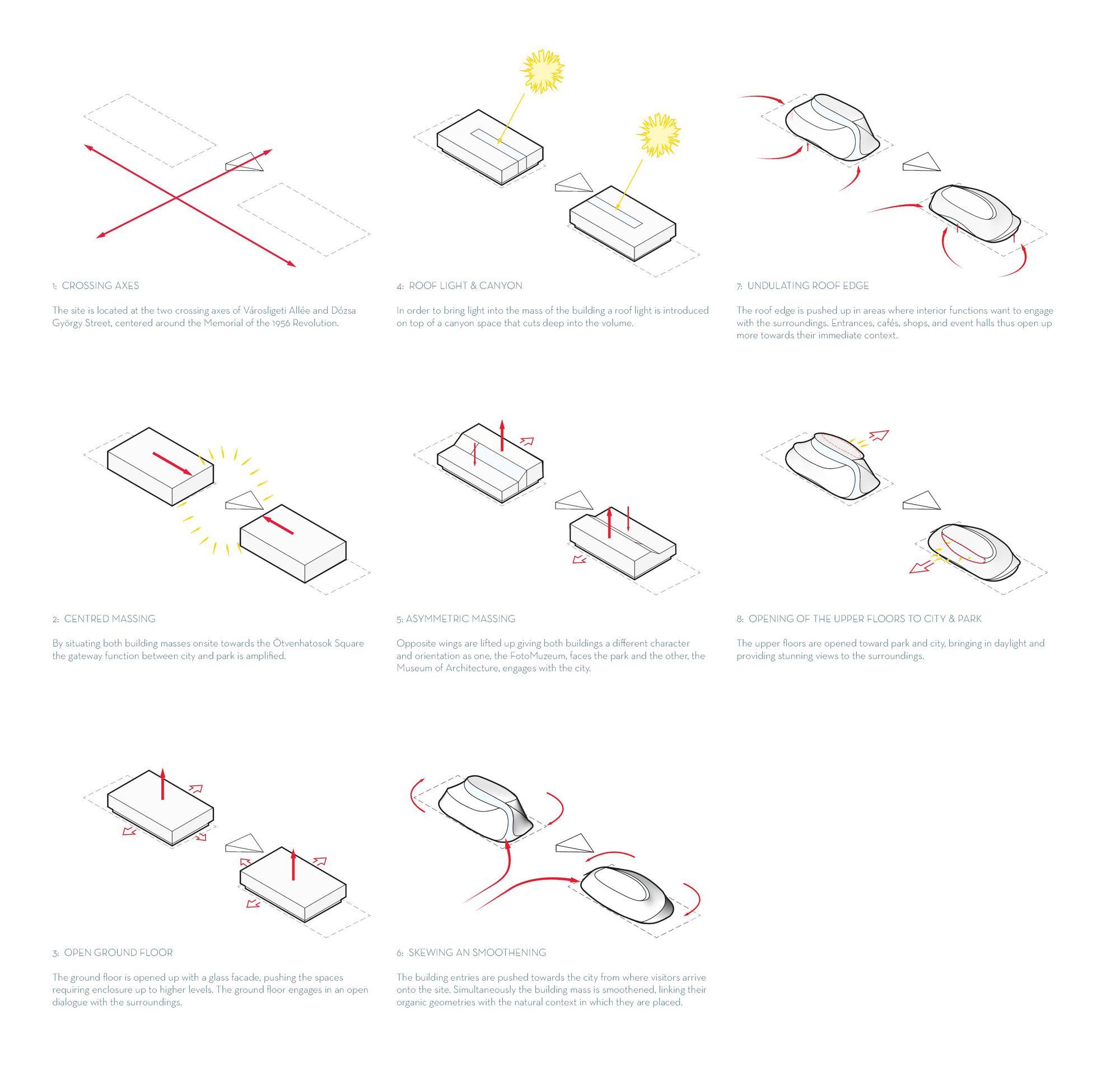 Pin By Franshelys Hernandez On Parti Diagrams