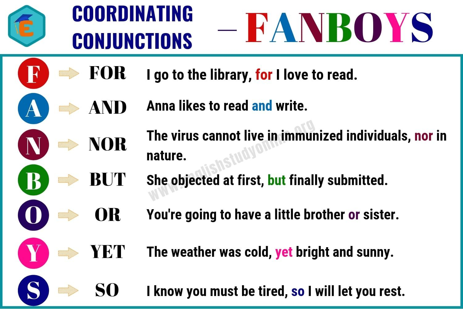FANBOYS - 7 Helpful Coordinating Conjunctions with Examples - English Study  Online   Coordinating conjunctions [ 1000 x 1500 Pixel ]