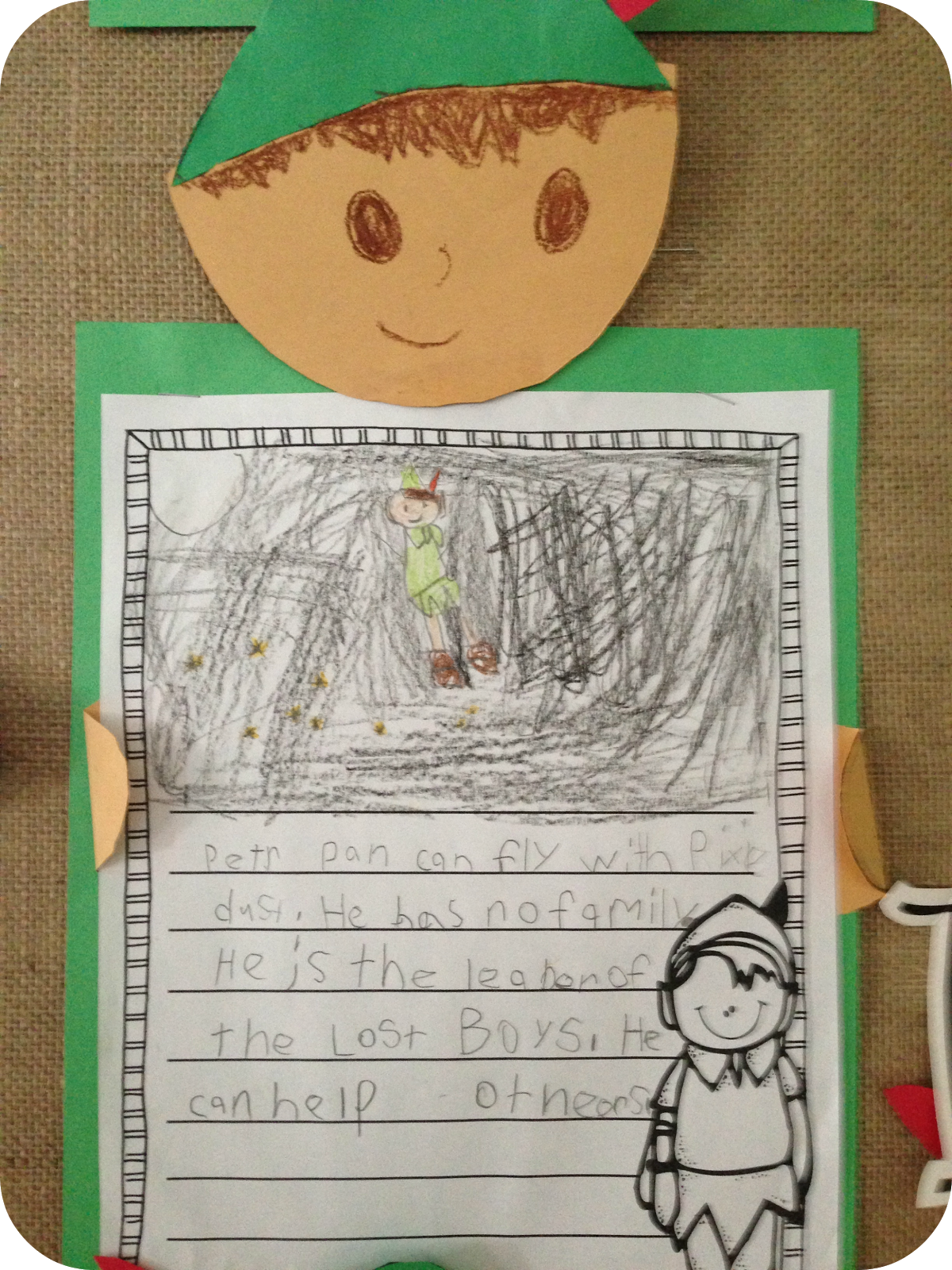 Ideas And Activities To Go With The Reading Of Peter Pan