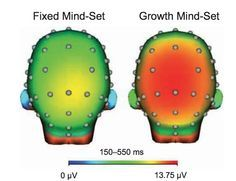 """""""When you believe in yourself, the brain works differently."""" 