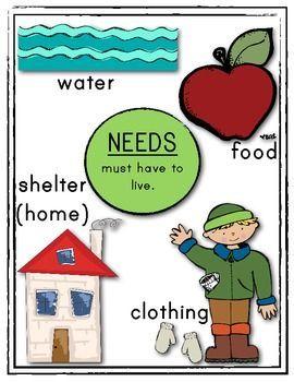 NEEDS and WANTS Posters: Social Studies (Kindergarten ...