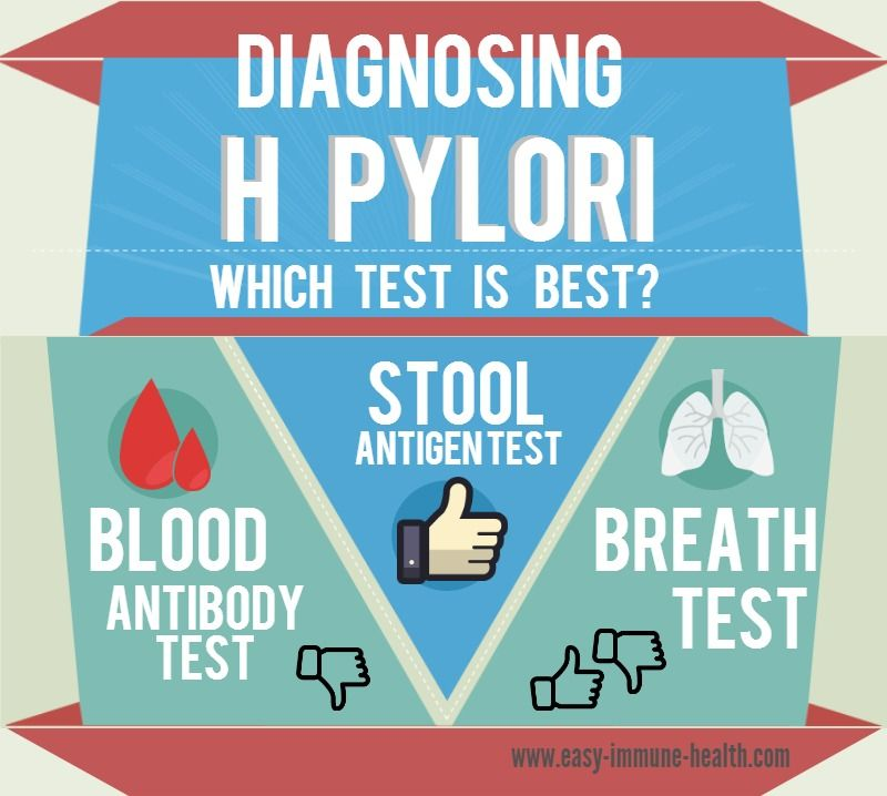 Diagnosing H Pylori. An H pylori blood test is the 'standard' test, but is it the right test for H pylori?   http://www.easy-immune-health.com/h-pylori-blood-test.html