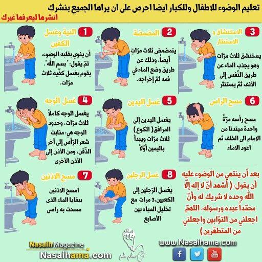 خطوات الوضوء الصحيح قبل الصلاة Muslim Kids Activities Islamic Kids Activities Islamic Books For Kids