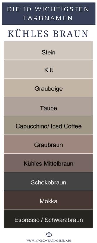 Farbnamen – Wie heißen deine besten Farben?