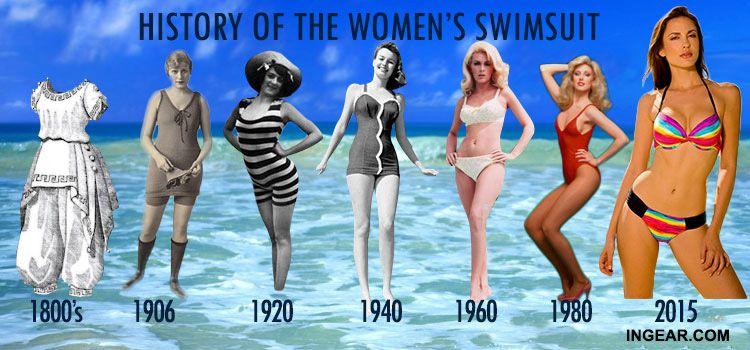 53a9e078674 History of Women's Swimsuit / In Gear Blog   Storytelling - Women ...