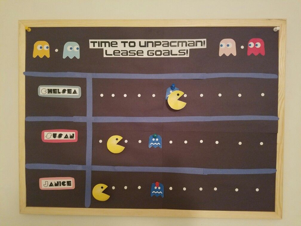 leasing goal board with pacman