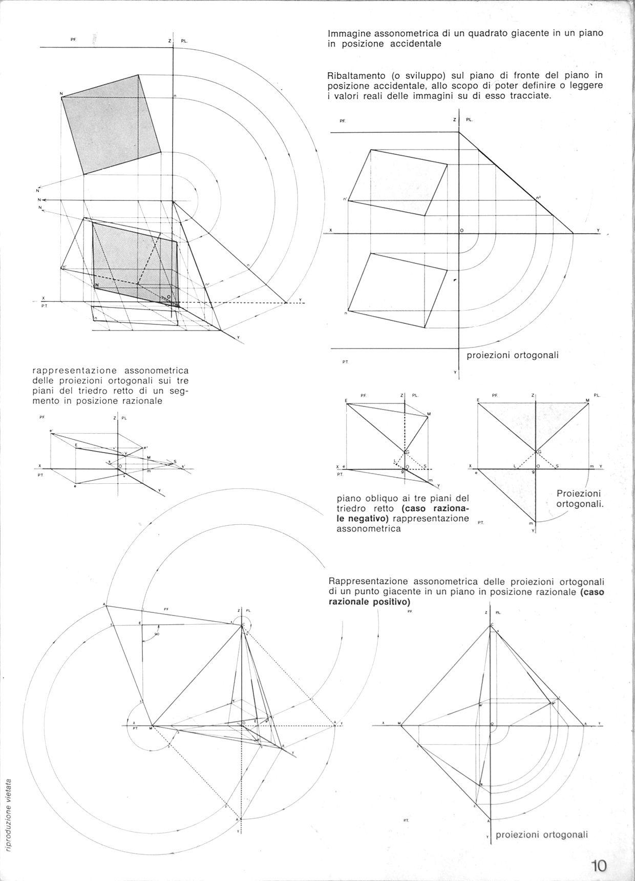 Pin By Trini Cherry On Everything Geometric