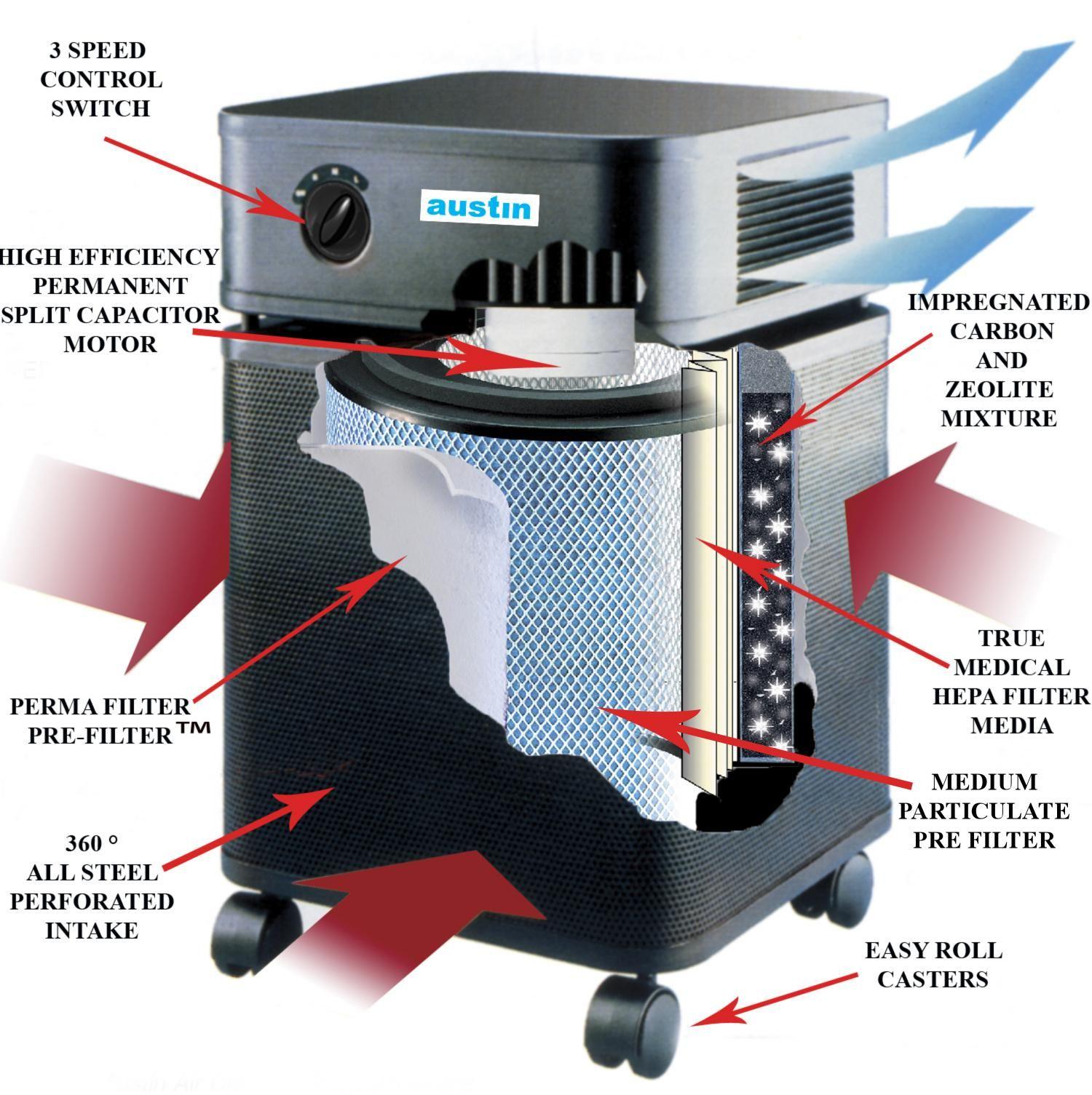 HealthmatePlus Austin air purifier, Air purifier, Hepa